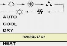 fan speed là gì